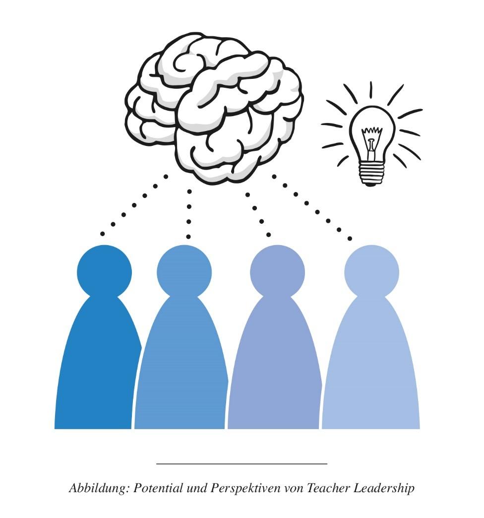 Abb. Potential und Perspektiven von Teacher Leadership